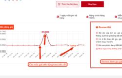 BeeCost – Tiện ích theo dõi giá sản phẩm trên các sàn TMĐT mua sắm online